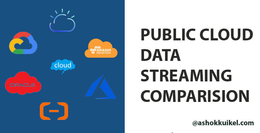 Public Cloud Data Streaming Comparison: Alibaba Cloud, AWS, Azure, Google Cloud, IBM Cloud
