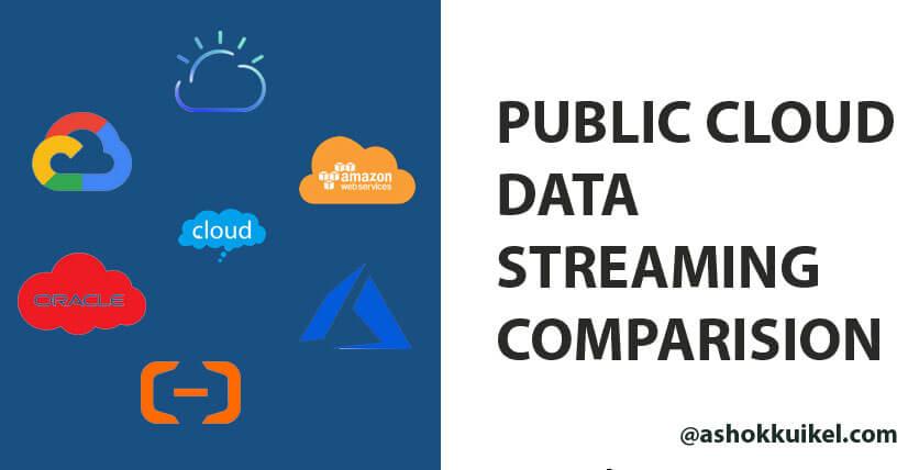 Public Cloud Data Streaming Comparison: Alibaba Cloud, AWS, Azure, Google Cloud, IBM Cloud
